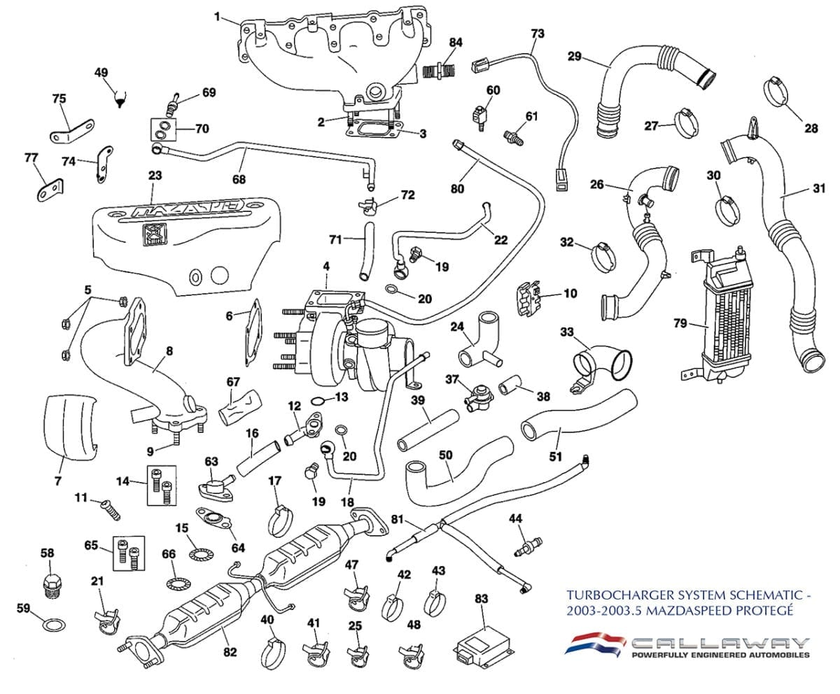 MAZDASPEED Turbocharger System Schematic