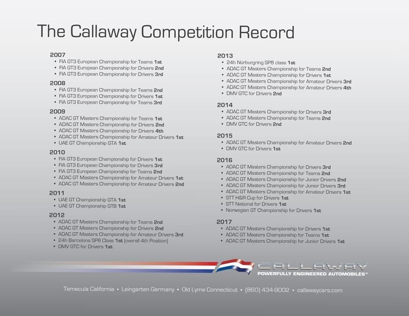 Callaway Competition History
